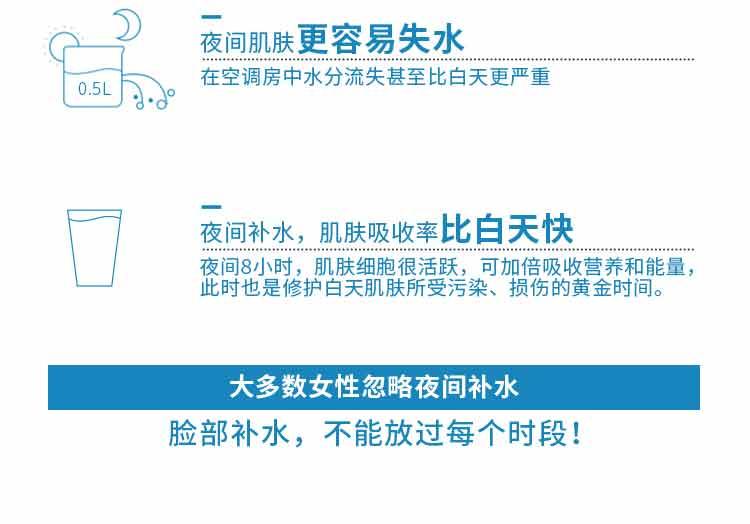 蓝瓶润透补水面膜-详情页201712_02.jpg
